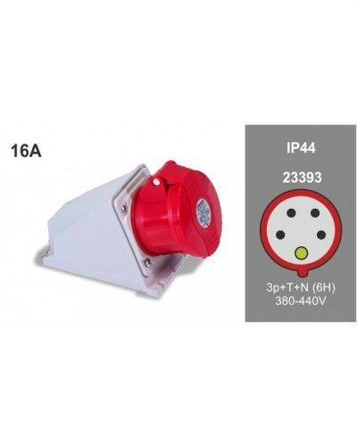 BASE PARED 3P+N+T 32A 400V IP44